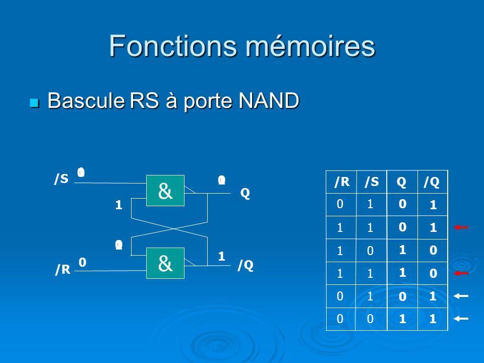 Fonctions mémoires Bascule RS à porte NAND Bascule RS à porte NAND Q/R/S 1 1 0 0 1 11 1 0 1 & Q & /R /Q 0 0 1 1 1 0 0 1 0 1 0 1 0 1 1 1 0 1 0 0 0 1 1
