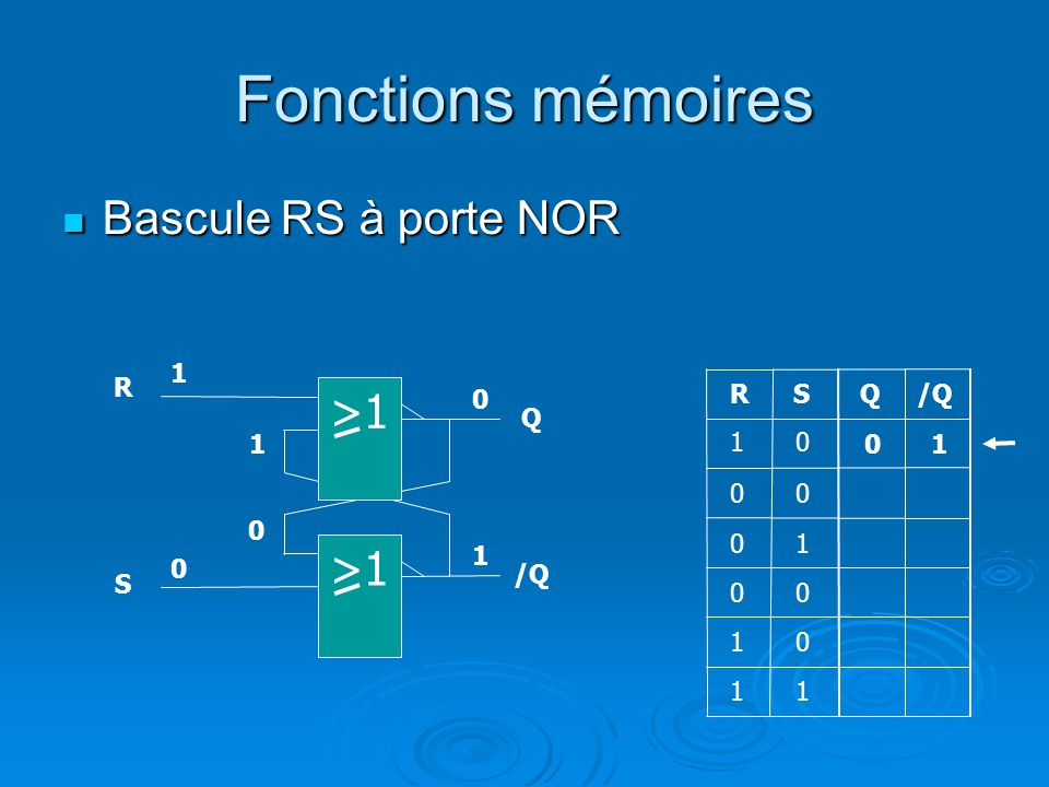Fonctions mémoires Bascule RS à porte NOR Bascule RS à porte NOR QRS 0 0 1 1 0 00 0 1 0 R Q S /Q 1 1 1 0 10 1 1 0 0 >1