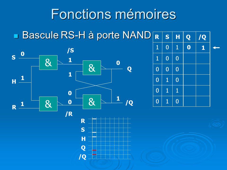 Fonctions mémoires Bascule RS-H à porte NAND Bascule RS-H à porte NAND Q R Q 1 1 0 1 0 00 0 0 1 1 & /S Q & /R /Q 0 0 0 1 1 0 0 1 0 & & H R S S 0 0 1 0