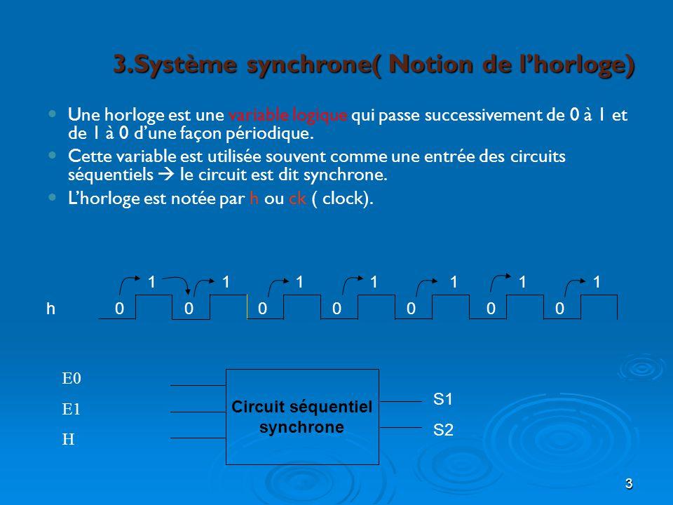 3 3.Système synchrone( Notion de lhorloge) Une horloge est une variable logique qui passe successivement de 0 à 1 et de 1 à 0 dune façon périodique. C