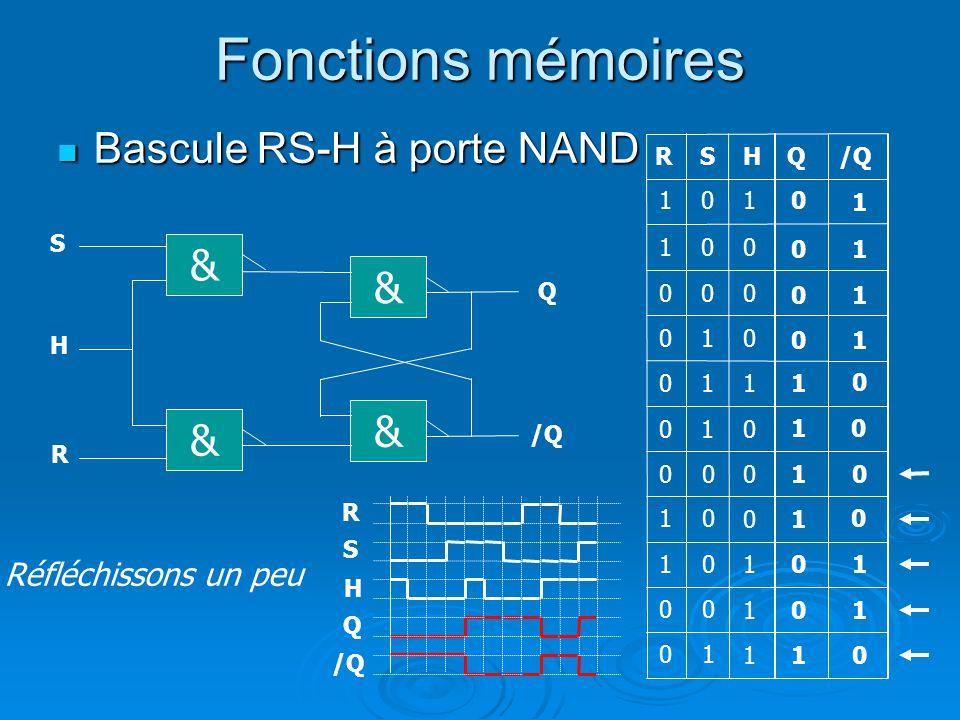 Fonctions mémoires Bascule RS-H à porte NAND Bascule RS-H à porte NAND Q R Q 1 1 0 1 0 00 0 0 1 & Q & /Q 0 1 10 & & H R S S 0 0 1 0 1 1 RSH H 0 1 10 0