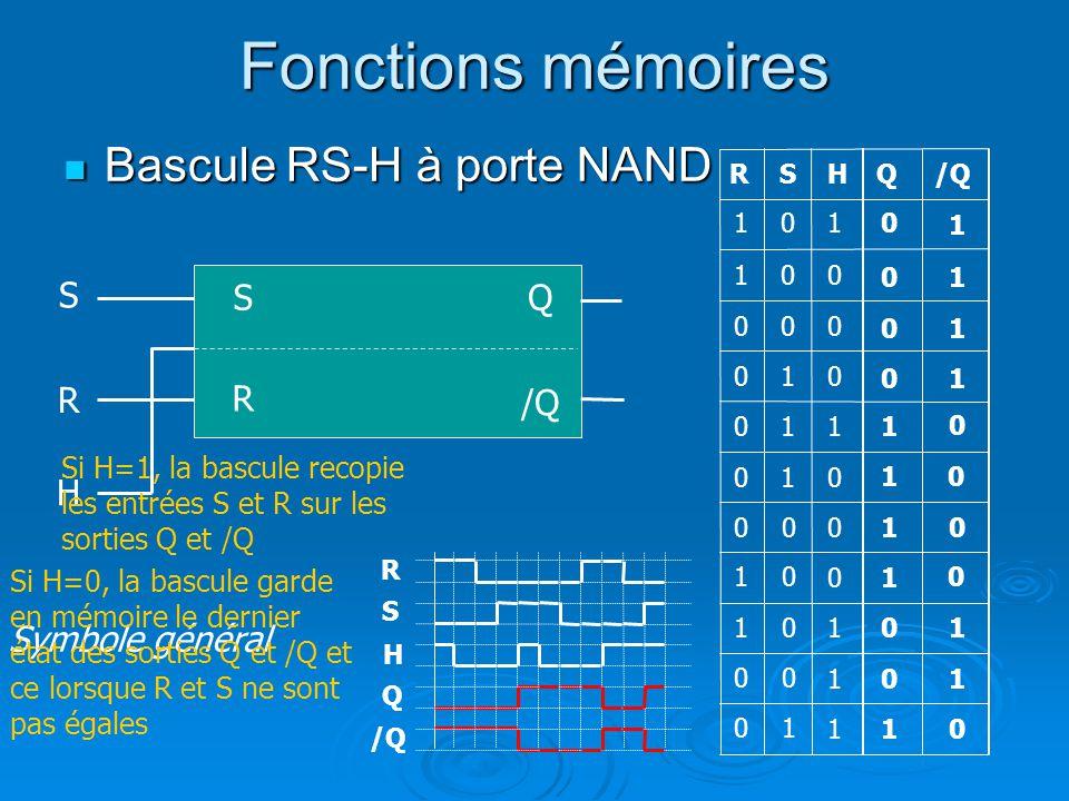 Fonctions mémoires Bascule RS-H à porte NAND Bascule RS-H à porte NAND Q R Q 1 1 0 1 0 00 0 0 1 /Q 0 1 10 S 0 0 1 0 1 1 RSH H 0 1 10 01 1 0 10 0 0 0 1