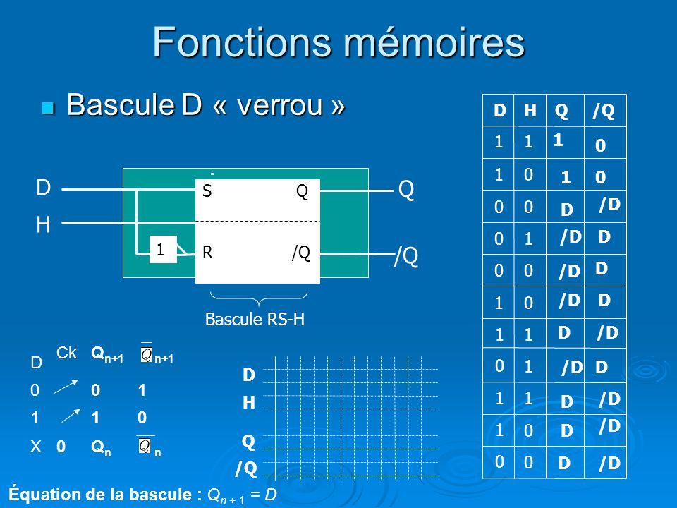 Fonctions mémoires Bascule D « verrou » Bascule D « verrou » Q Q 1 0 1 0 0 0 /Q D 1 0 0 1 1 0 DH H 0 1 1 1 1 0 0 0 1 1 Q D H 1 S Q R /Q Bascule RS-H 1