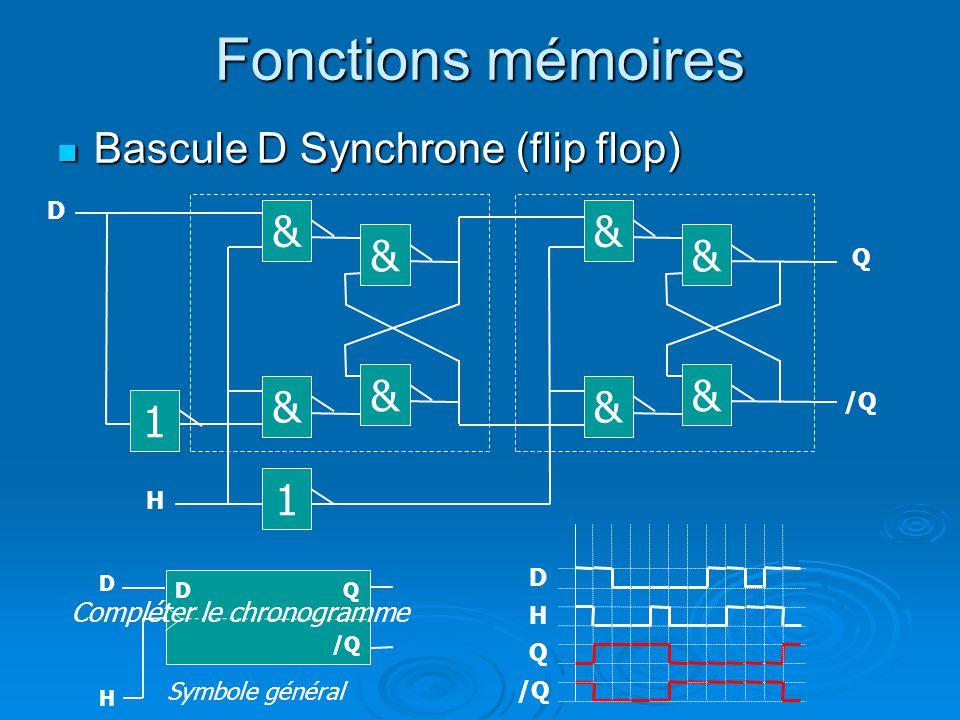 Fonctions mémoires Bascule D Synchrone (flip flop) Bascule D Synchrone (flip flop) Q Q /Q & H D D H & & & & & & & 1 H D QD Symbole général Compléter l