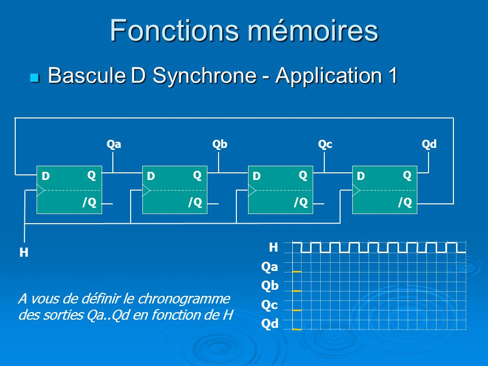 Fonctions mémoires Bascule D Synchrone - Application 1 Bascule D Synchrone - Application 1 Qb H H Qc Qa /Q Q D A vous de définir le chronogramme des s