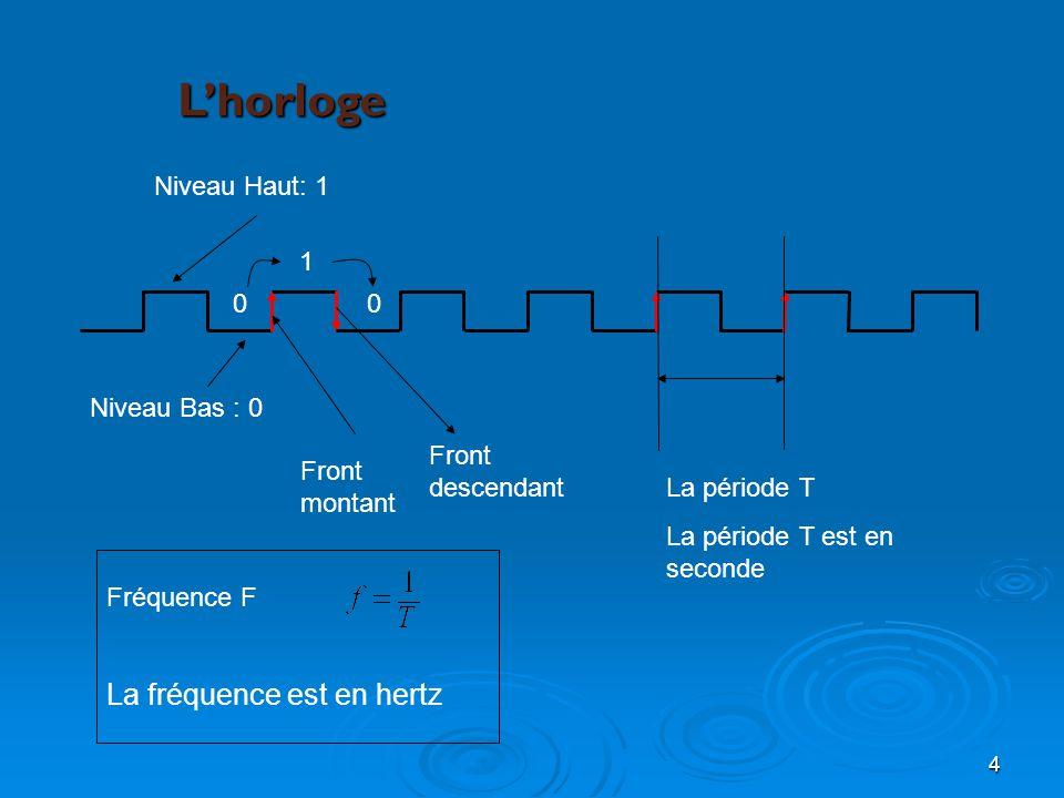 4 Lhorloge Niveau Bas : 0 Niveau Haut: 1 Front montant Front descendant La période T La période T est en seconde Fréquence F La fréquence est en hertz