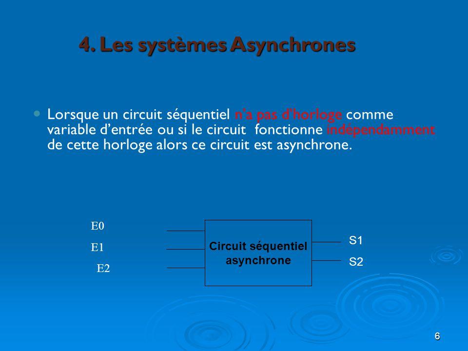 6 4. Les systèmes Asynchrones Lorsque un circuit séquentiel na pas dhorloge comme variable dentrée ou si le circuit fonctionne indépendamment de cette