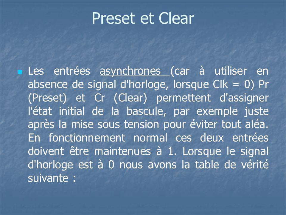 Preset et Clear Les entrées asynchrones (car à utiliser en absence de signal d'horloge, lorsque Clk = 0) Pr (Preset) et Cr (Clear) permettent d'assign