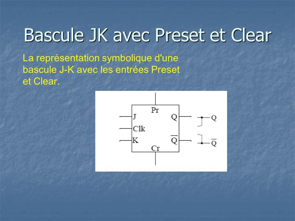 Bascule JK avec Preset et Clear La représentation symbolique d'une bascule J-K avec les entrées Preset et Clear.
