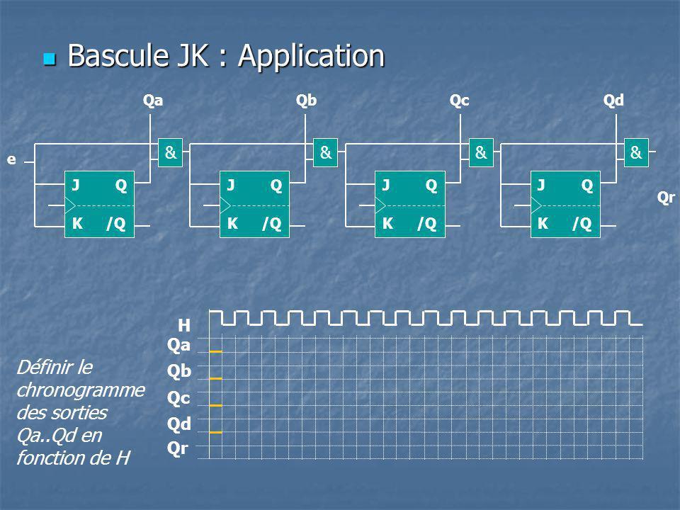Bascule JK : Application Bascule JK : Application /Q Q K J & Q K J & Q K J & Q K J & Définir le chronogramme des sorties Qa..Qd en fonction de H Qb H