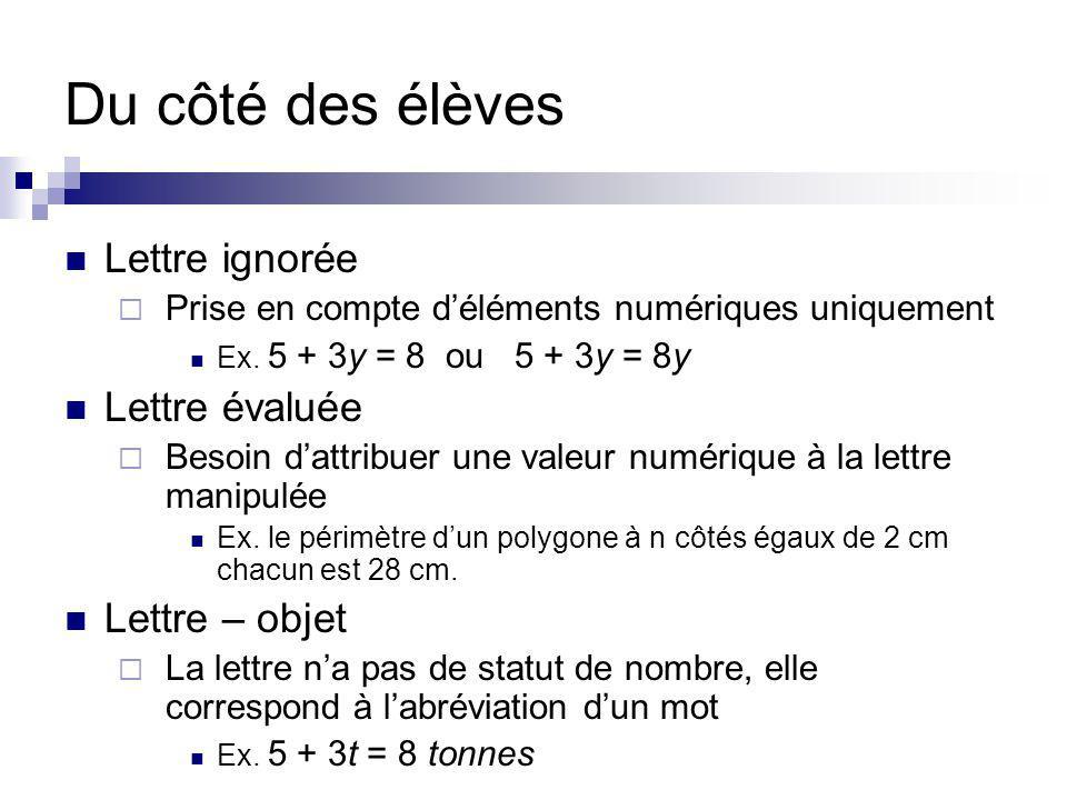 Du côté des élèves Lettre ignorée Prise en compte déléments numériques uniquement Ex. 5 + 3y = 8 ou 5 + 3y = 8y Lettre évaluée Besoin dattribuer une v