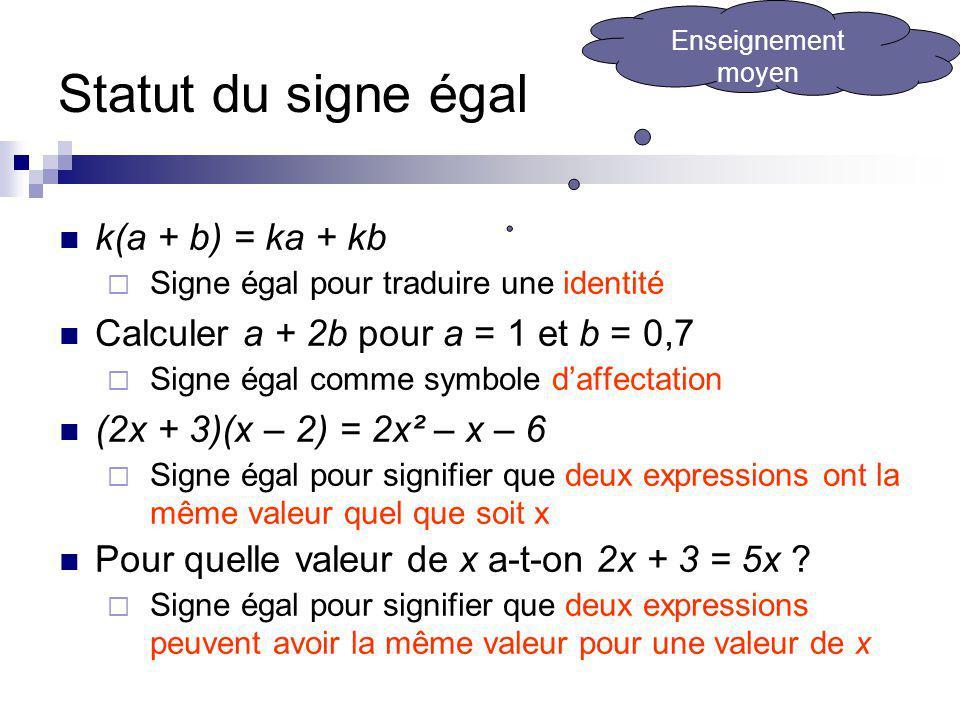 Statut du signe égal k(a + b) = ka + kb Signe égal pour traduire une identité Calculer a + 2b pour a = 1 et b = 0,7 Signe égal comme symbole daffectat