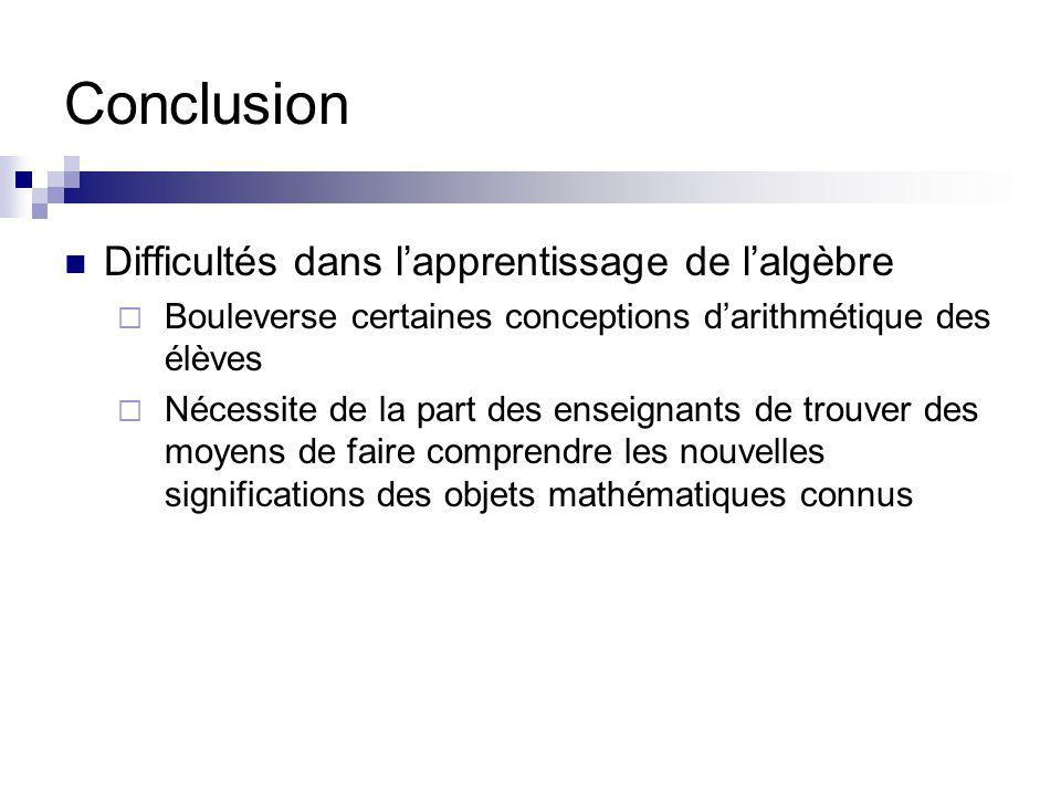 Conclusion Difficultés dans lapprentissage de lalgèbre Bouleverse certaines conceptions darithmétique des élèves Nécessite de la part des enseignants