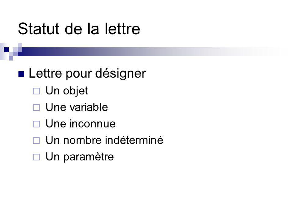 Statut de la lettre Lettre pour désigner Un objet Une variable Une inconnue Un nombre indéterminé Un paramètre