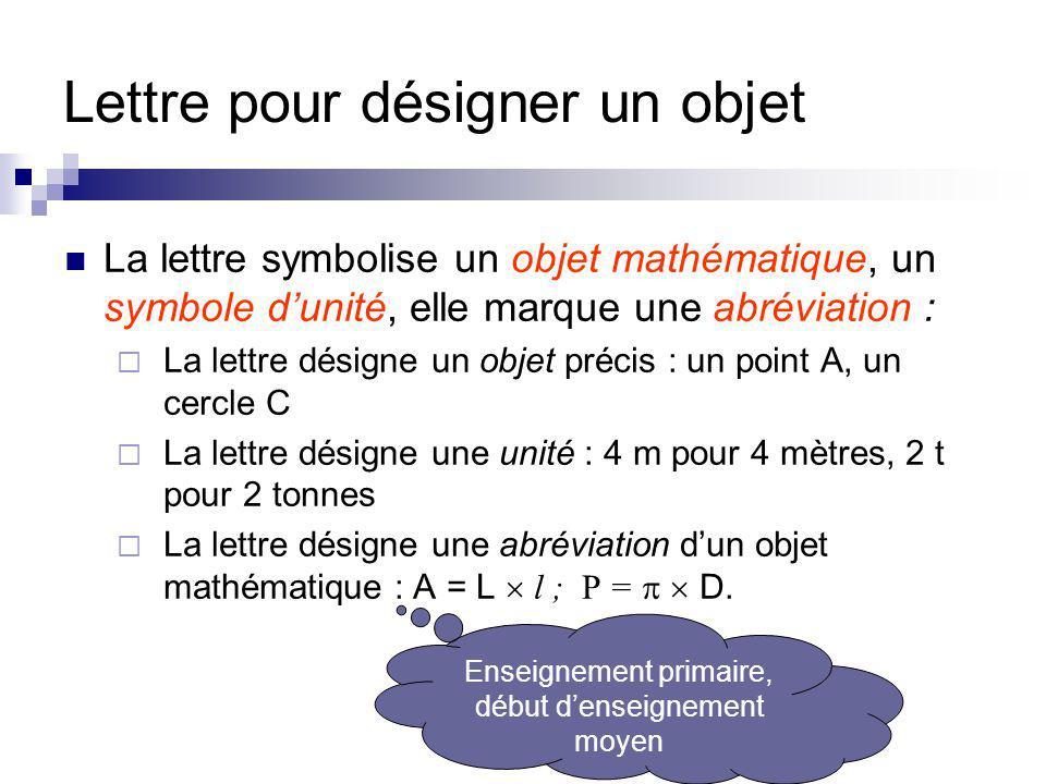 Lettre pour désigner un objet La lettre symbolise un objet mathématique, un symbole dunité, elle marque une abréviation : La lettre désigne un objet p