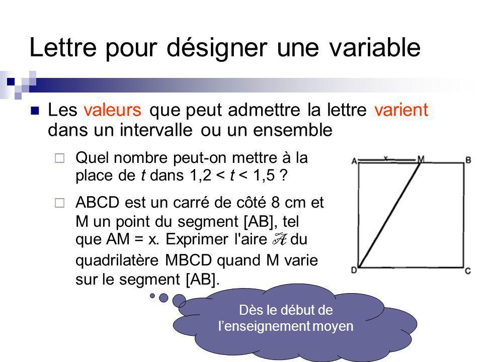 Lettre pour désigner une variable Les valeurs que peut admettre la lettre varient dans un intervalle ou un ensemble Dès le début de lenseignement moye