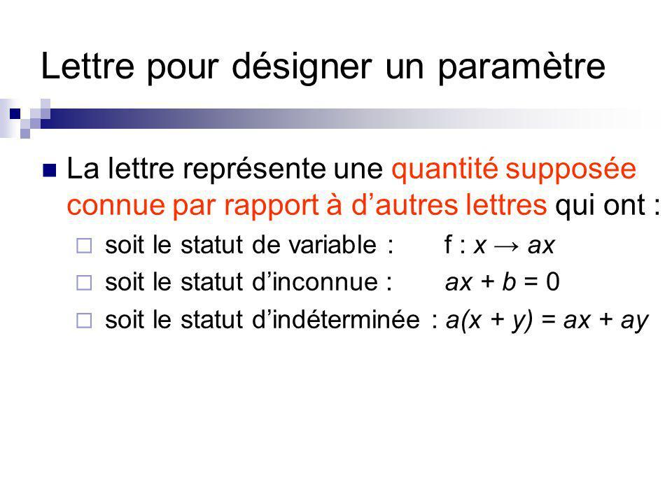 Lettre pour désigner un paramètre La lettre représente une quantité supposée connue par rapport à dautres lettres qui ont : soit le statut de variable