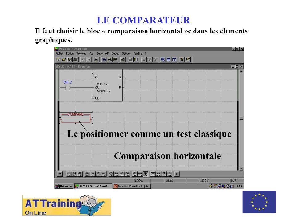 LE COMPARATEUR Il faut choisir le bloc « comparaison horizontal »e dans les éléments graphiques.