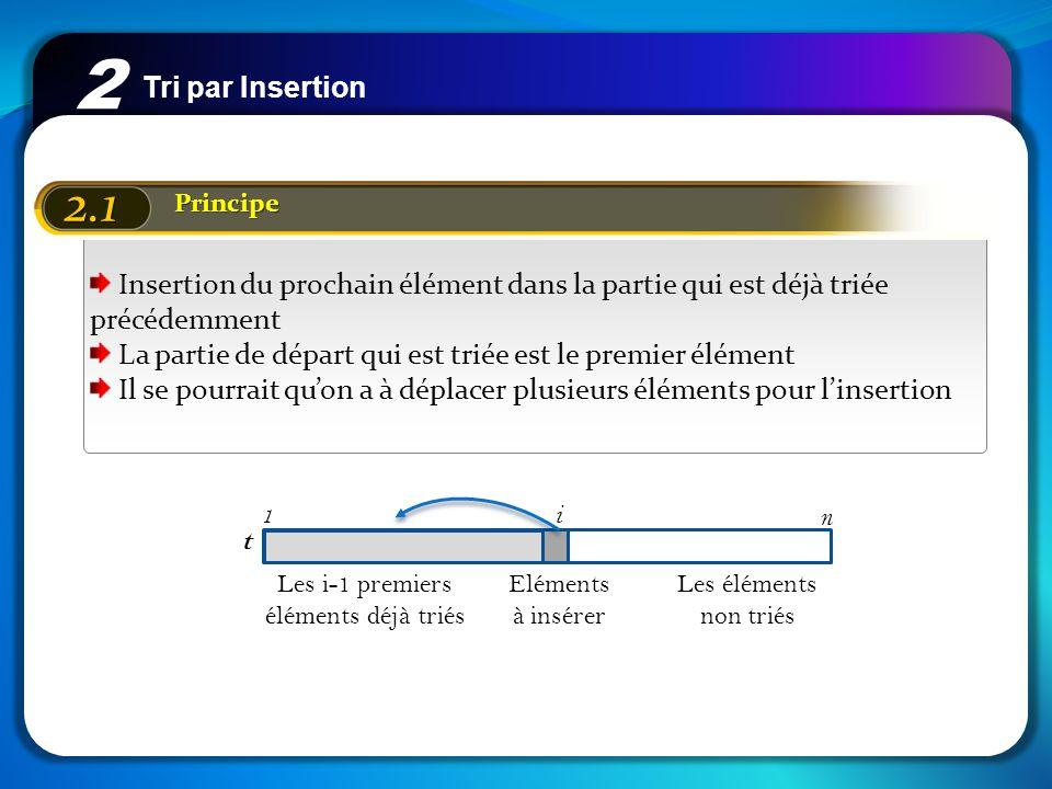 Tri par Insertion 2 2.1 Principe Insertion du prochain élément dans la partie qui est déjà triée précédemment La partie de départ qui est triée est le
