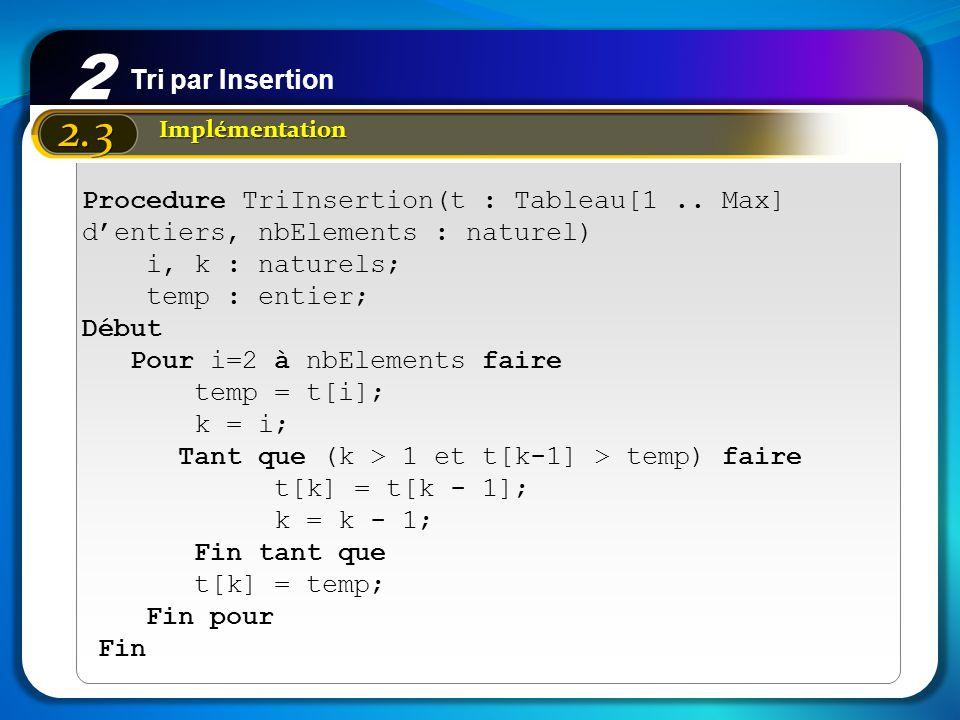2 2.3 Implémentation Procedure TriInsertion(t : Tableau[1.. Max] dentiers, nbElements : naturel) i, k : naturels; temp : entier; Début Pour i=2 à nbEl