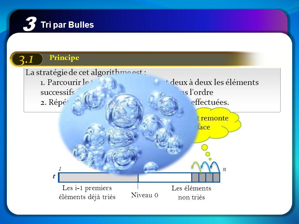 Tri par Bulles 3 3.1 Principe La stratégie de cet algorithme est : 1. Parcourir le tableau en comparant deux à deux les éléments successifs, permuter