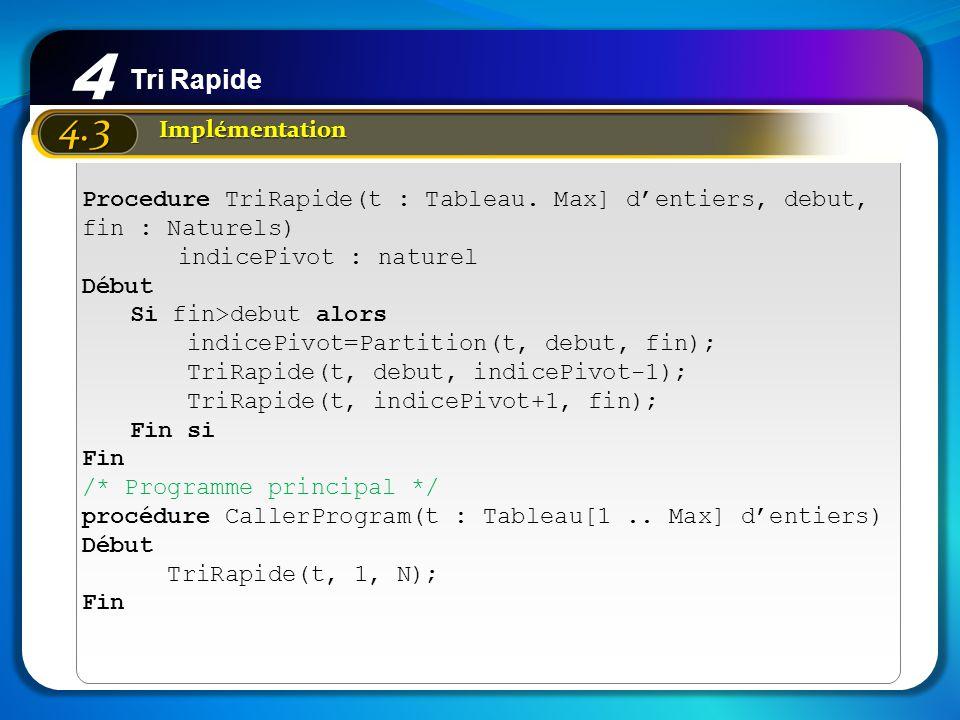 Tri Rapide 4 4.3 Implémentation Procedure TriRapide(t : Tableau. Max] dentiers, debut, fin : Naturels) indicePivot : naturel Début Si fin>debut alors