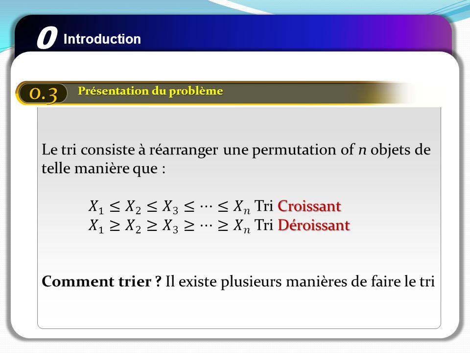 Introduction 0.3 Présentation du problème 0