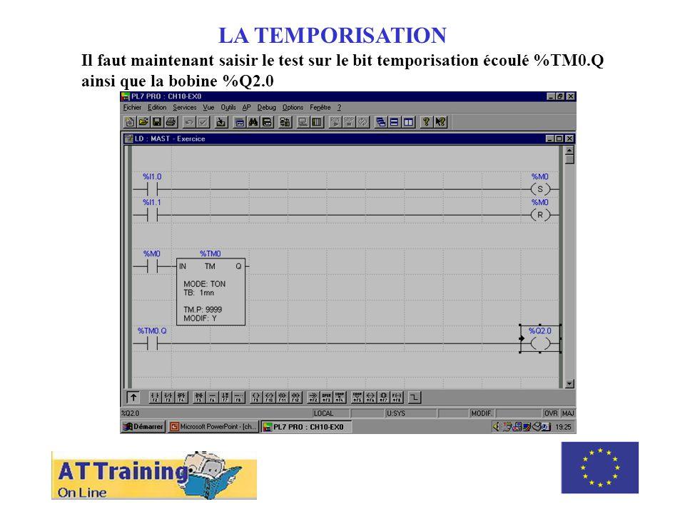 ROLE DES DIFFERENTS ELEMENTS LA TEMPORISATION Il faut maintenant saisir le test sur le bit temporisation écoulé %TM0.Q ainsi que la bobine %Q2.0