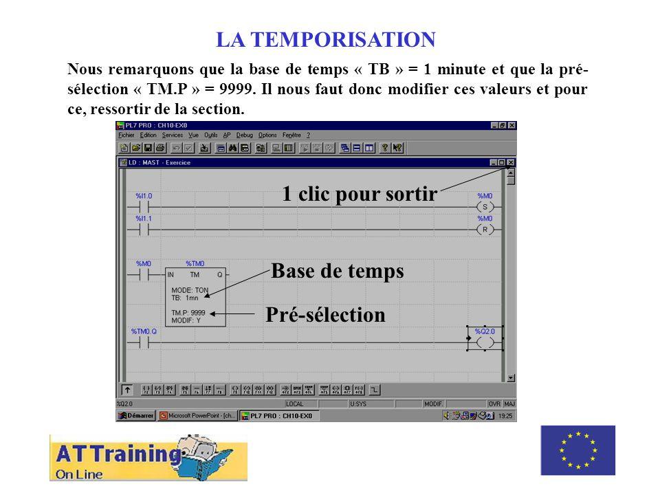 ROLE DES DIFFERENTS ELEMENTS LA TEMPORISATION Nous remarquons que la base de temps « TB » = 1 minute et que la pré- sélection « TM.P » = 9999.