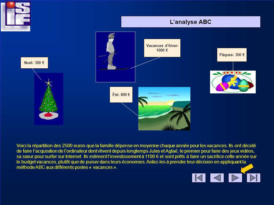 Diapo 2 Lanalyse ABC Auto-évaluation