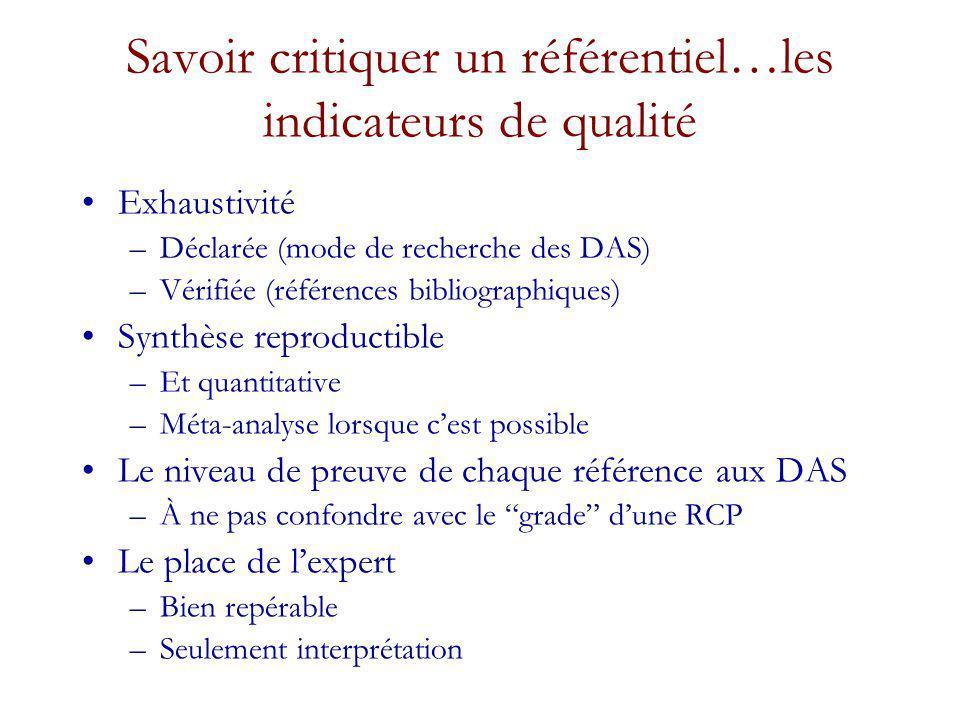 Savoir critiquer un référentiel…les indicateurs de qualité Exhaustivité –Déclarée (mode de recherche des DAS) –Vérifiée (références bibliographiques) Synthèse reproductible –Et quantitative –Méta-analyse lorsque cest possible Le niveau de preuve de chaque référence aux DAS –À ne pas confondre avec le grade dune RCP Le place de lexpert –Bien repérable –Seulement interprétation