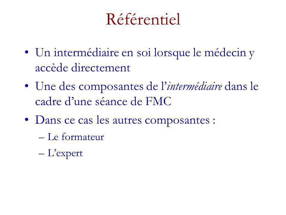 Référentiel Un intermédiaire en soi lorsque le médecin y accède directement Une des composantes de lintermédiaire dans le cadre dune séance de FMC Dans ce cas les autres composantes : –Le formateur –Lexpert