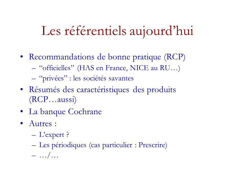 Les référentiels aujourdhui Recommandations de bonne pratique (RCP) –officielles (HAS en France, NICE au RU…) –privées : les sociétés savantes Résumés des caractéristiques des produits (RCP…aussi) La banque Cochrane Autres : –Lexpert .