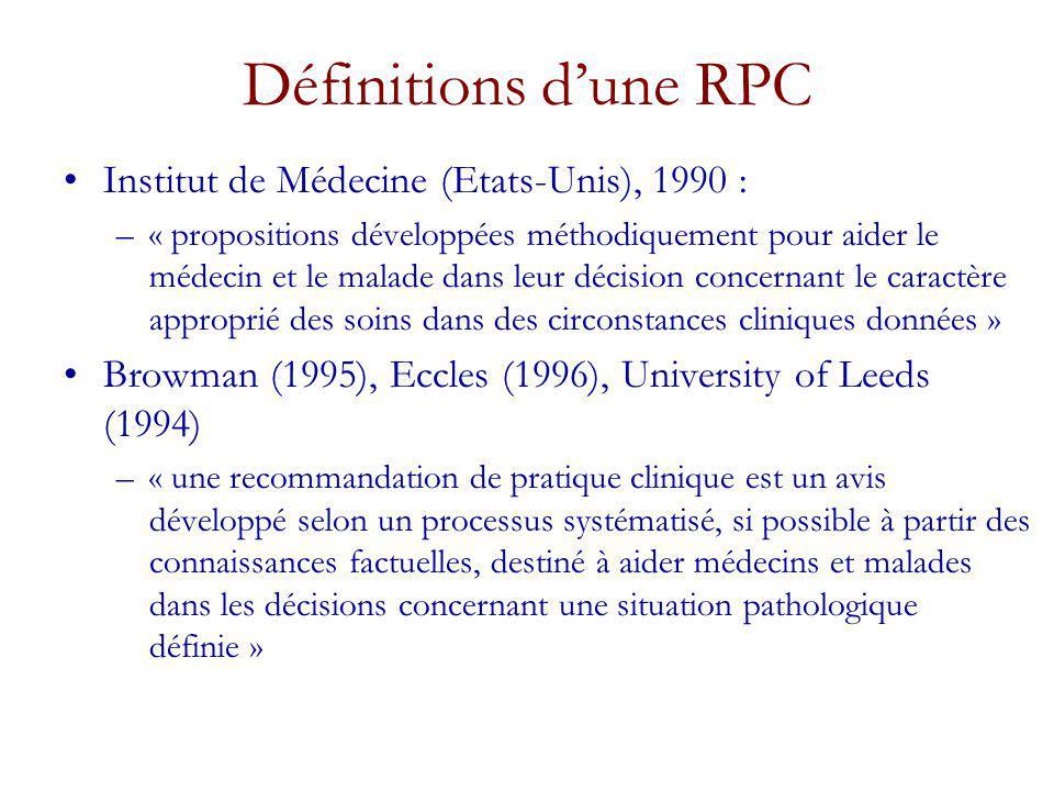 Définitions dune RPC Institut de Médecine (Etats-Unis), 1990 : –« propositions développées méthodiquement pour aider le médecin et le malade dans leur décision concernant le caractère approprié des soins dans des circonstances cliniques données » Browman (1995), Eccles (1996), University of Leeds (1994) –« une recommandation de pratique clinique est un avis développé selon un processus systématisé, si possible à partir des connaissances factuelles, destiné à aider médecins et malades dans les décisions concernant une situation pathologique définie »