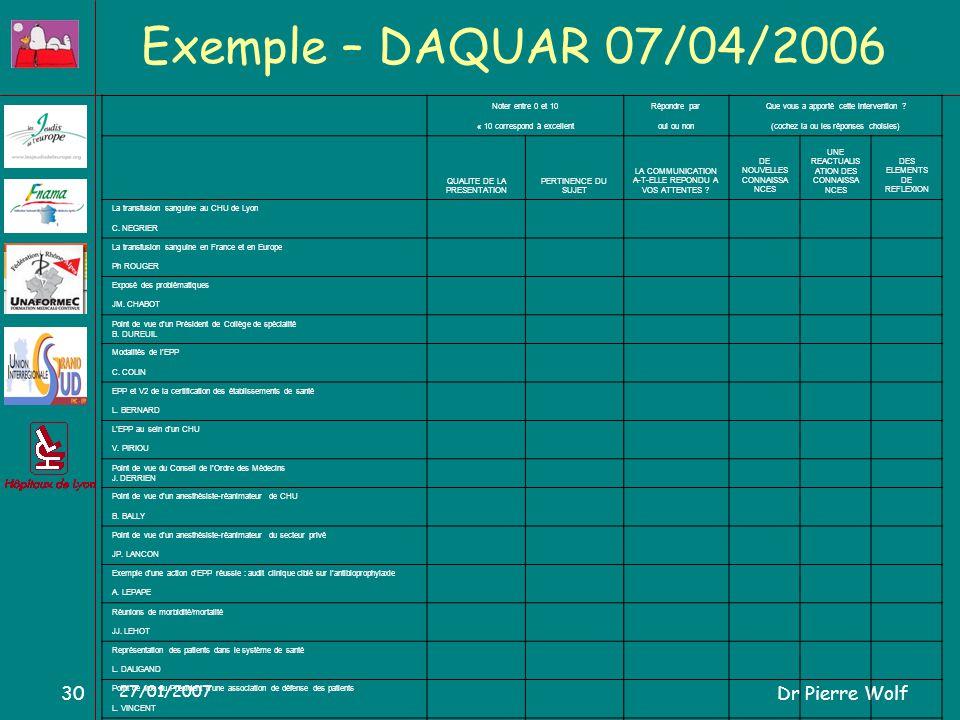Dr Pierre Wolf30 27/01/2007 Exemple – DAQUAR 07/04/2006 Noter entre 0 et 10Répondre parQue vous a apporté cette intervention ? « 10 correspond à excel