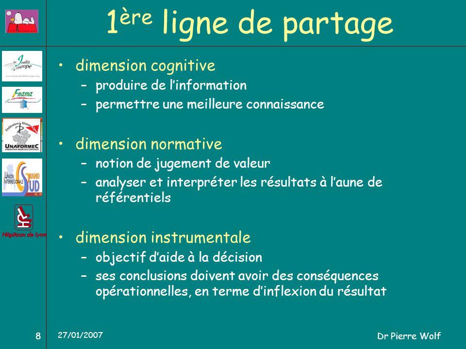 Dr Pierre Wolf8 27/01/2007 1 ère ligne de partage dimension cognitive –produire de linformation –permettre une meilleure connaissance dimension normat