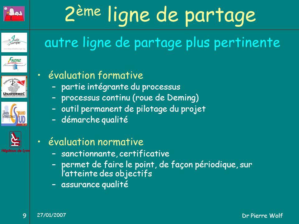 Dr Pierre Wolf9 27/01/2007 2 ème ligne de partage autre ligne de partage plus pertinente évaluation formative –partie intégrante du processus –process