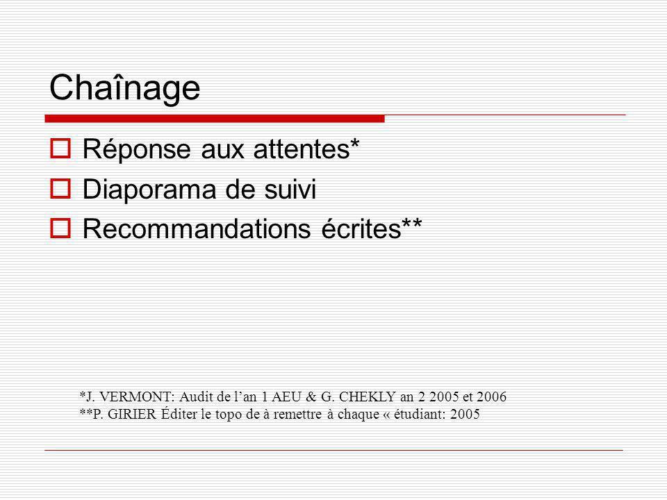 Chaînage Réponse aux attentes* Diaporama de suivi Recommandations écrites** *J. VERMONT: Audit de lan 1 AEU & G. CHEKLY an 2 2005 et 2006 **P. GIRIER