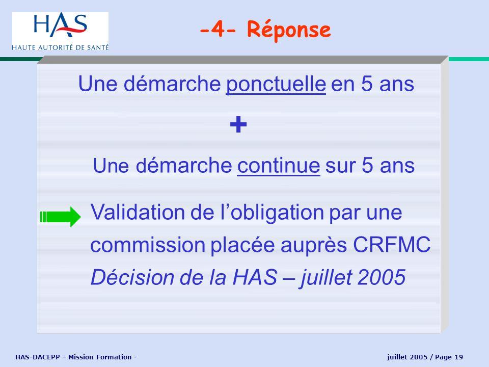 HAS-DACEPP – Mission Formation - juillet 2005 / Page 19 -4- Réponse Une démarche ponctuelle en 5 ans + Une d émarche continue sur 5 ans Validation de
