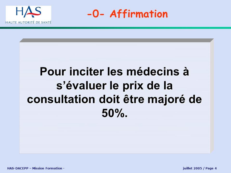 HAS-DACEPP – Mission Formation - juillet 2005 / Page 4 Pour inciter les médecins à sévaluer le prix de la consultation doit être majoré de 50%. -0- Af