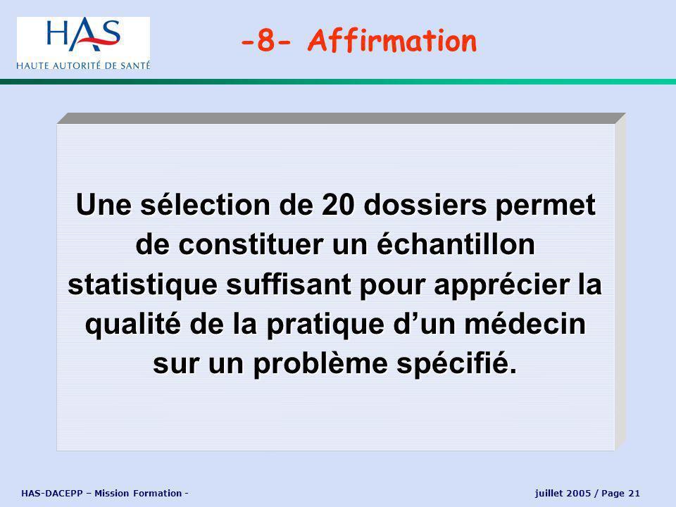 HAS-DACEPP – Mission Formation - juillet 2005 / Page 21 Une sélection de 20 dossiers permet de constituer un échantillon statistique suffisant pour apprécier la qualité de la pratique dun médecin sur un problème spécifié.