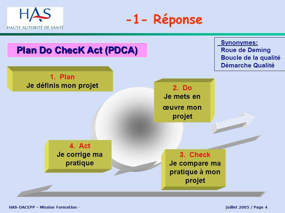 HAS-DACEPP – Mission Formation - juillet 2005 / Page 4 -1- Réponse Plan Do ChecK Act (PDCA) Synonymes: Roue de Deming Boucle de la qualité Démarche Qualité 1.