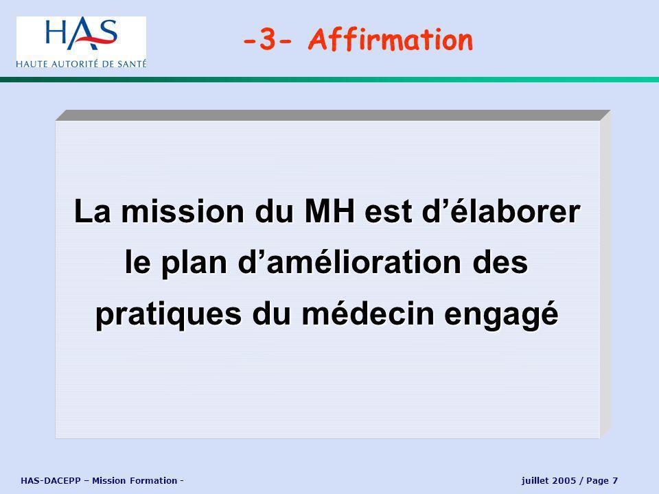 HAS-DACEPP – Mission Formation - juillet 2005 / Page 7 La mission du MH est délaborer le plan damélioration des pratiques du médecin engagé -3- Affirmation