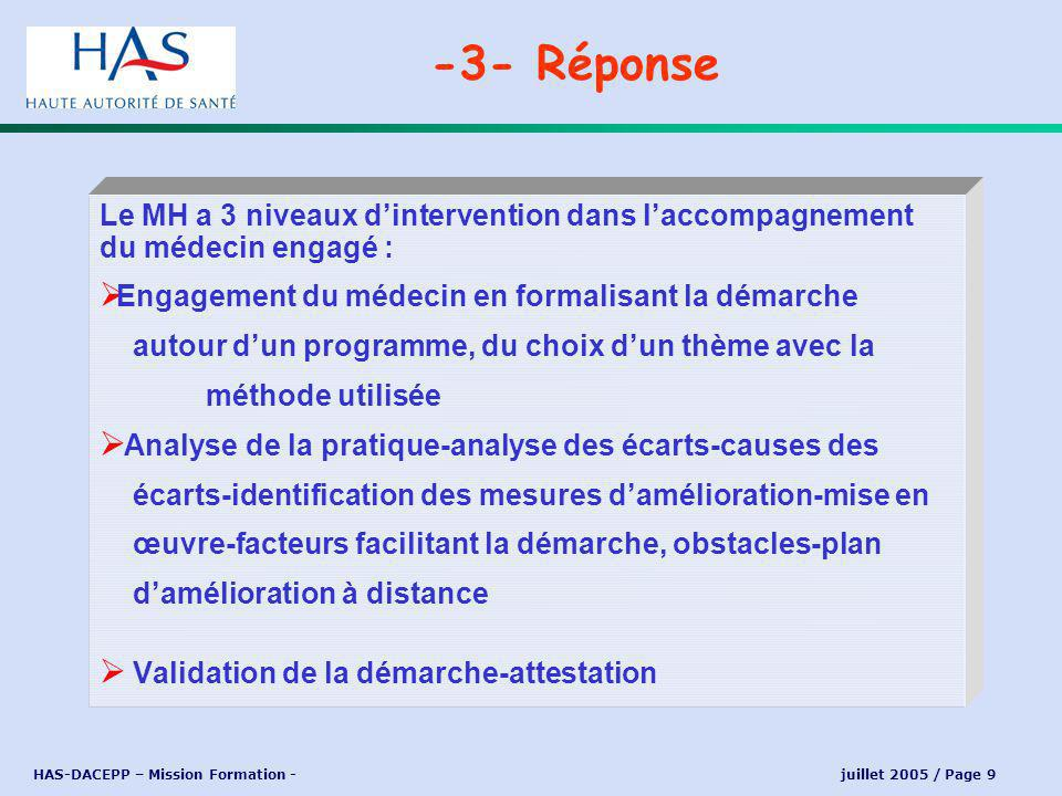 HAS-DACEPP – Mission Formation - juillet 2005 / Page 30 En labsence détudes, les recommandations sont fondées sur un accord professionnel.