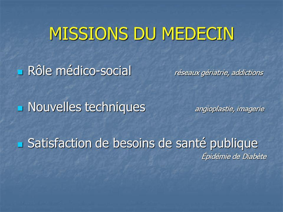 MISSIONS DU MEDECIN Rôle médico-social réseaux gériatrie, addictions Rôle médico-social réseaux gériatrie, addictions Nouvelles techniques angioplasti
