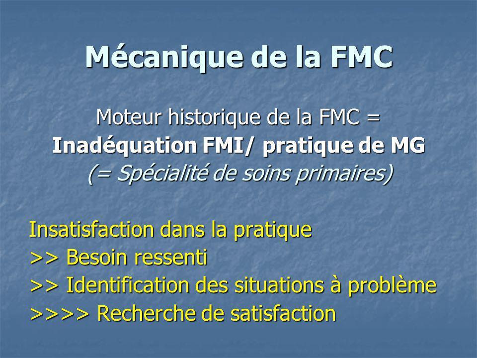 Mécanique de la FMC Moteur historique de la FMC = Inadéquation FMI/ pratique de MG (= Spécialité de soins primaires) Insatisfaction dans la pratique >> Besoin ressenti >> Identification des situations à problème >>>> Recherche de satisfaction