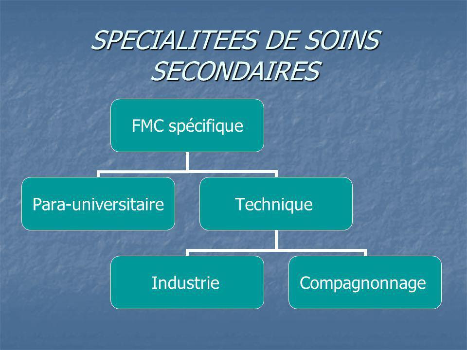 SPECIALITEES DE SOINS SECONDAIRES FMC spécifique Para- universitaire Technique IndustrieCompagnonnage