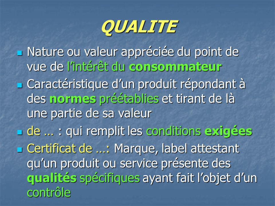 QUALITE Nature ou valeur appréciée du point de vue de lintérêt du consommateur Nature ou valeur appréciée du point de vue de lintérêt du consommateur