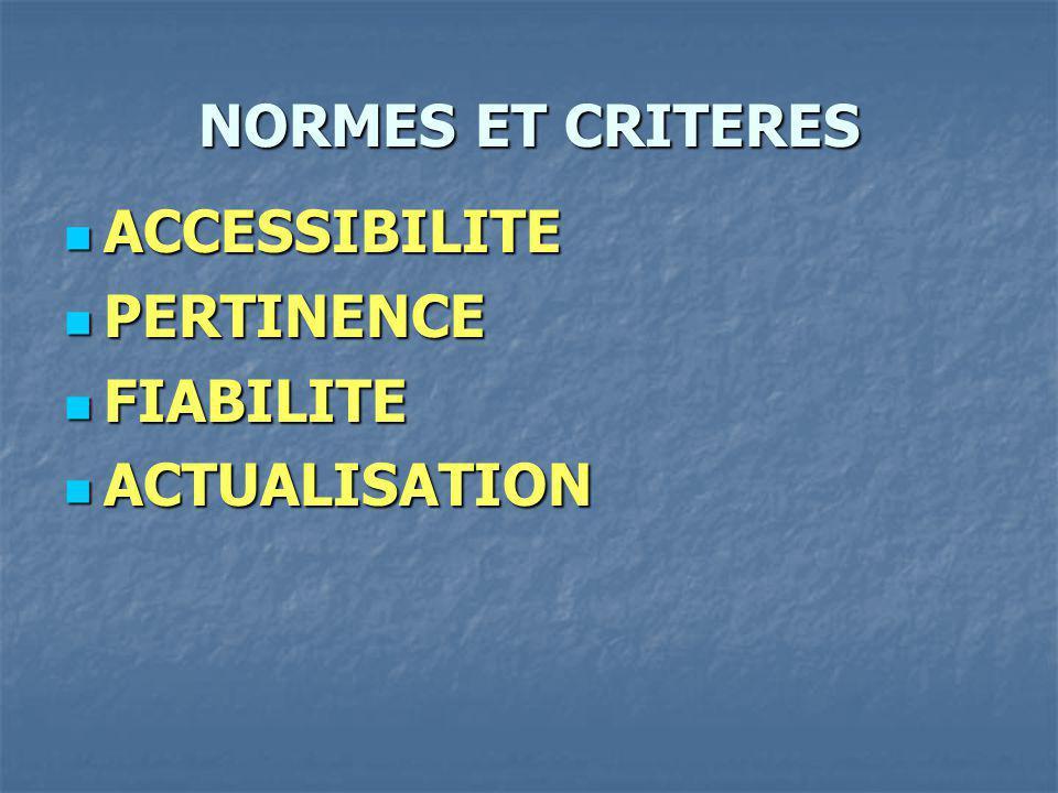 NORMES ET CRITERES ACCESSIBILITE ACCESSIBILITE PERTINENCE PERTINENCE FIABILITE FIABILITE ACTUALISATION ACTUALISATION