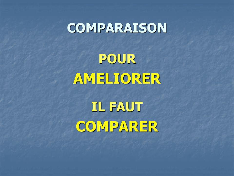 COMPARAISON POURAMELIORER IL FAUT COMPARER